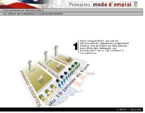 la-carte-des-primaires-mode-demploi-6