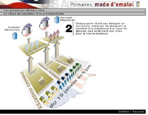 la-carte-des-primaires-mode-demploi-7