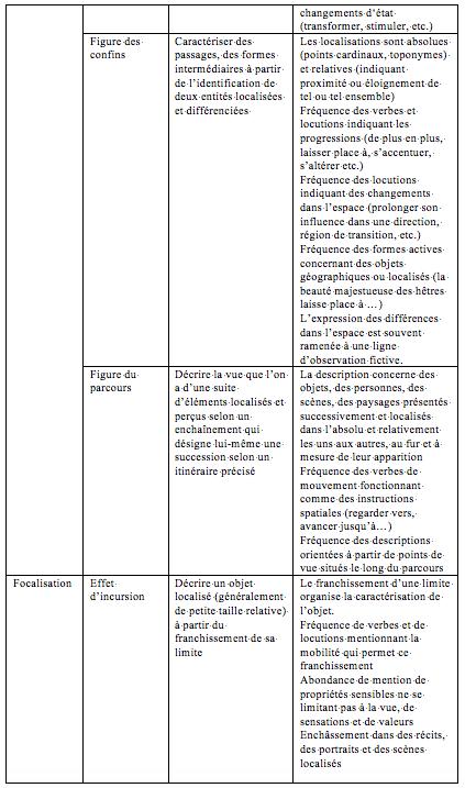 Tableau 2 (3)