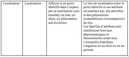 Tableau 2 (4)