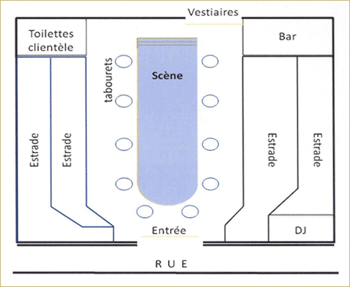 Plan type d'un bar à go-go.