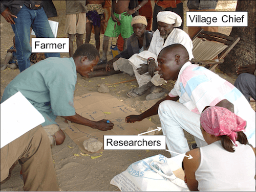 Figure 1 – Interpreters involved in community sketching at the village of Monko, Benin (F. Burini, 2010).