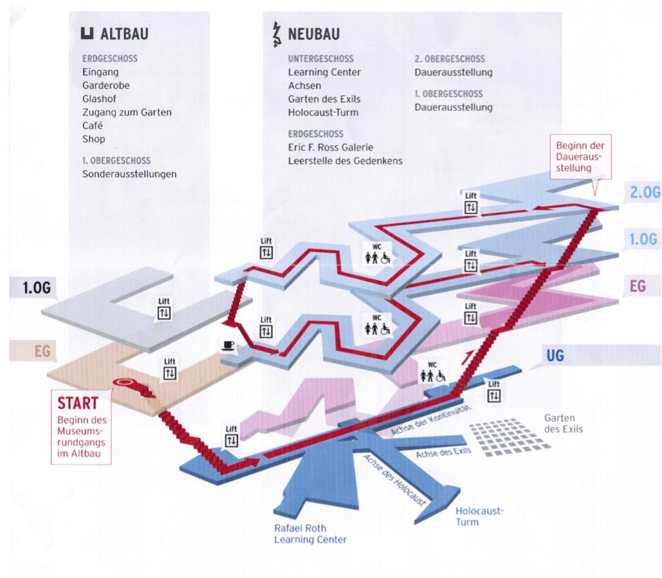 Image 1 : Plan du Musée Juif de Berlin, Museumsplan distribué à l'entrée du Musée (2011).