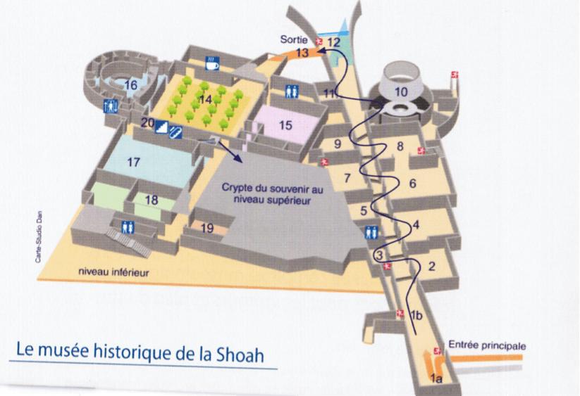 Image 3 : Plan du nouveau complexe muséologique de Yad Vashem. Source : plaquette d'informations donnée à l'entrée du complexe muséologique (2009).