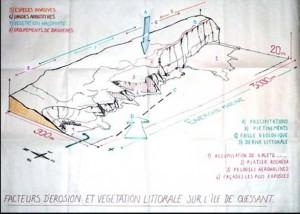 Illustration 3 : Julien Gayraud, « Bloc diagramme des falaises de Ouessant », mars 2014.